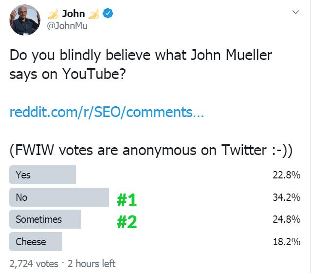 Screenshot of a Twitter Poll by Google's John Mueller