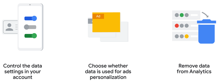 Google Analytics Privacy Data Controls