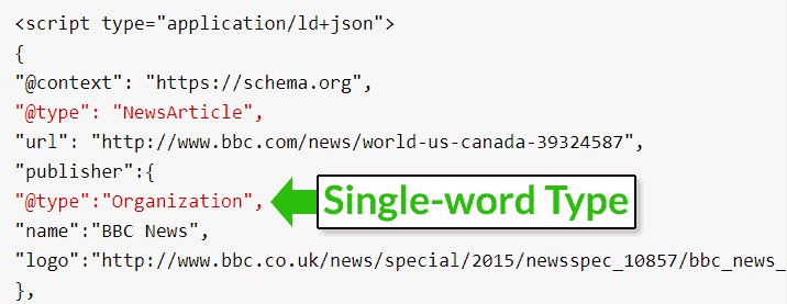 Example of a structured data Type that consists of a single word