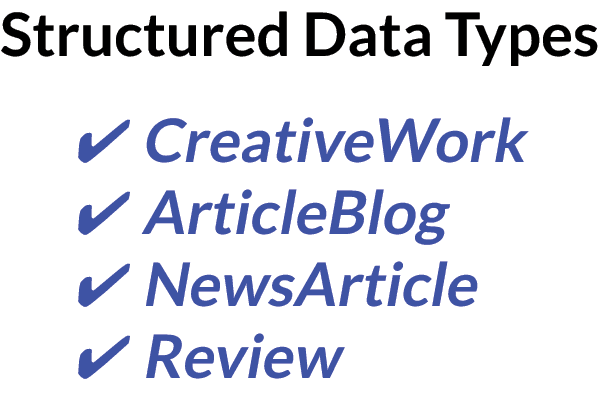 Image containing examples of structured data types