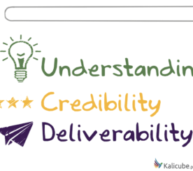 SEO in a Nutshell: Understanding, Credibility & Deliverability