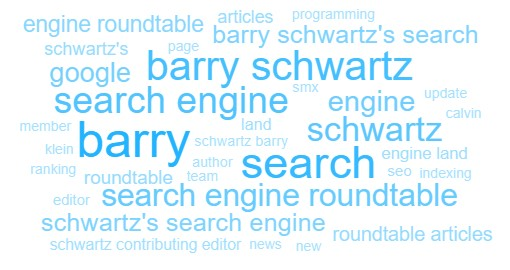 Top 20 Most Popular SEO Experts: A Social Listening Analysis