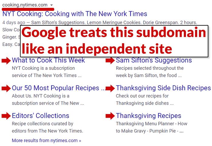 Capture d'écran d'un sous-domaine traité par Google comme un site Web indépendant