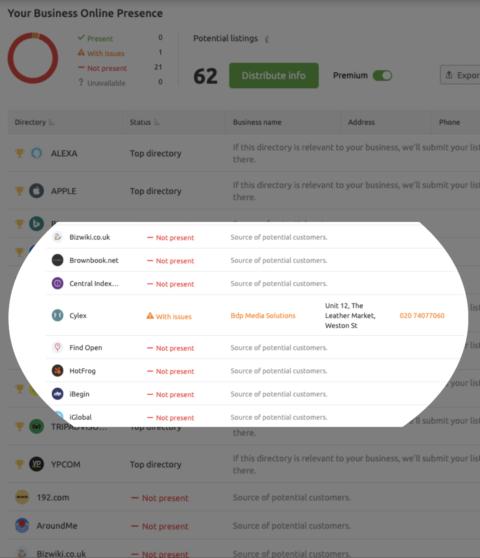 SEMrush Listing Managemeng tool