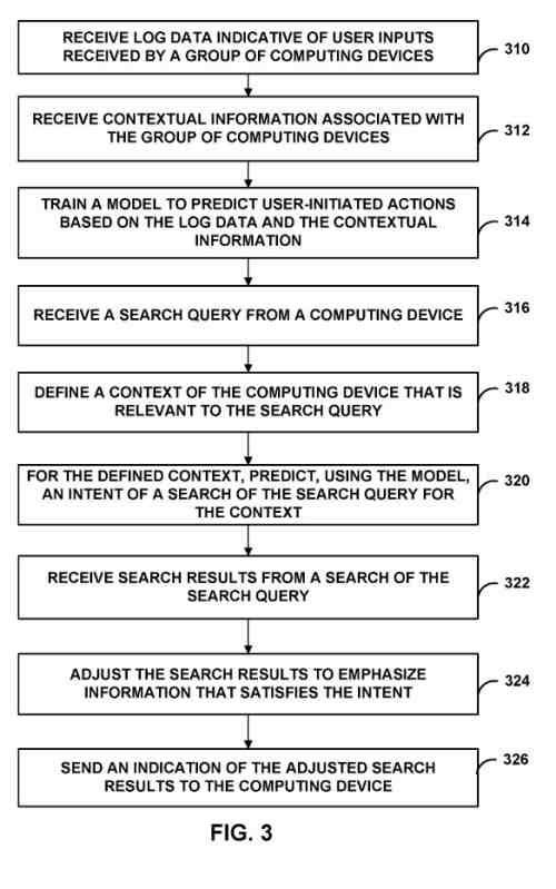 define search intent flowchart