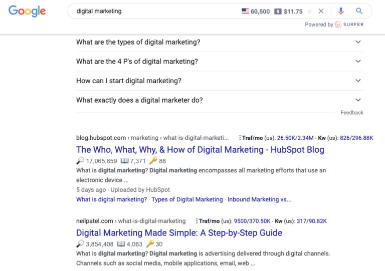 Digital marketing SERP results