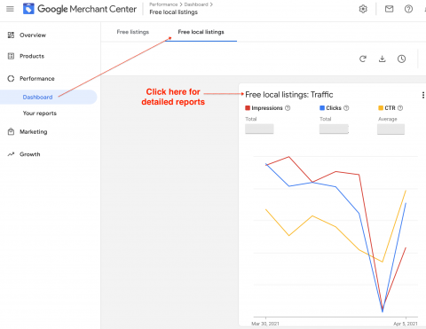 Google Merchant Center Free Local Listings Dashboard