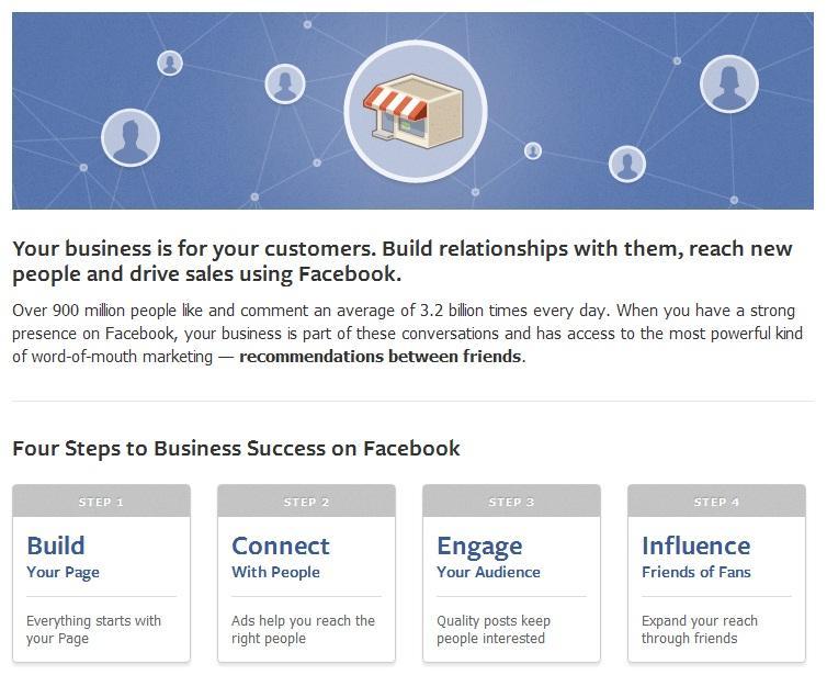 Facebook Fan Base